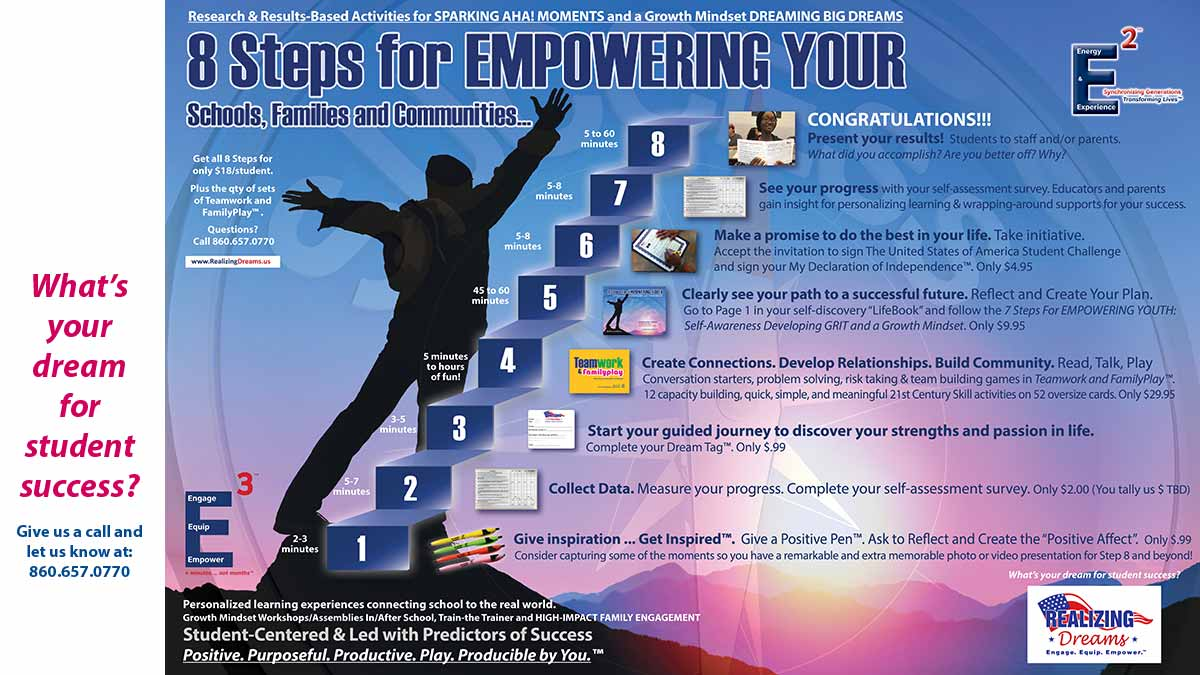 8-Steps-for-EMPOWERING-YOUR-Schools,-Families-and-Communities by Realizing Dreams