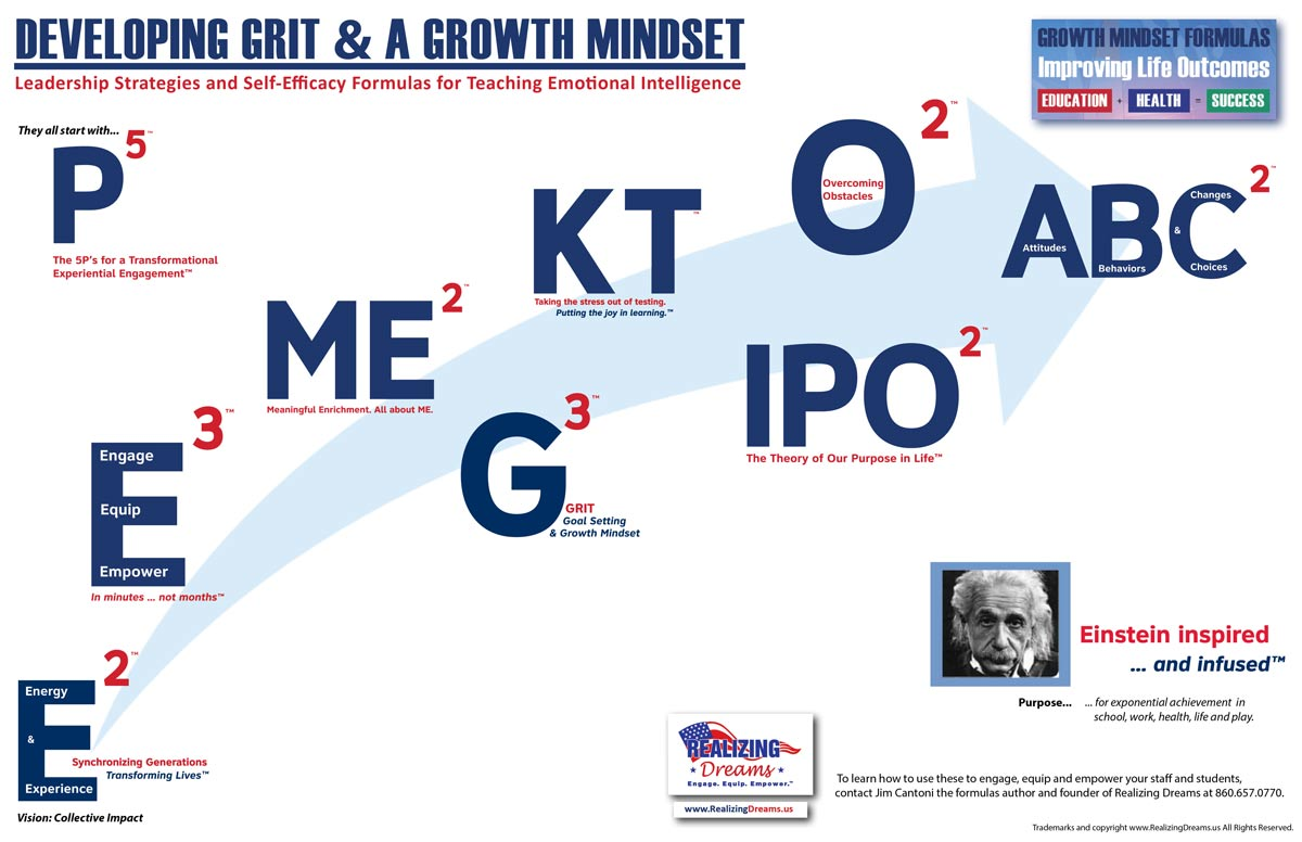 Growth Mindset Leadership-Strategies-and-Self-Efficacy-Teaching-Formulas-for-Emotional-Intelligence-by-Realizing-Dreams