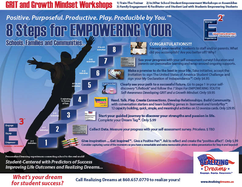 8 Steps for Empowering Your Schools Families Communities by www.RealizingDreams.us